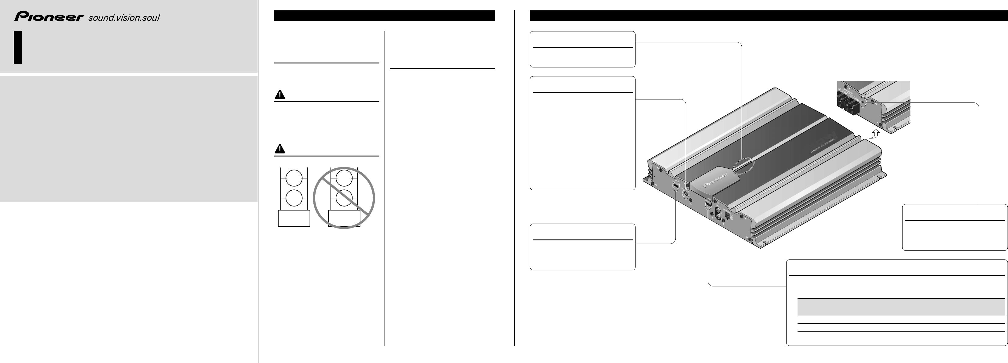 pioneer gm 5500t wiring diagram wiring diagrams schematics pioneer gm 5100t manual amplificador on pioneer gm